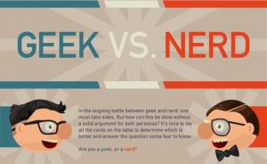 """Bin ich Nerd oder Geek? - """"Geeks vs Nerds"""" von MastersInIT.org"""