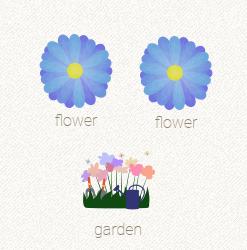 Little Alchemy: Blume plus Blume ergibt Garten.